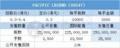 配售结果�PACIFIC LEGEND(08547)一…
